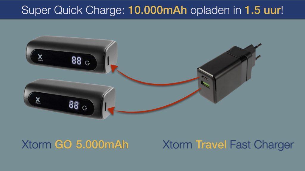 Xtorm powerbank extra snel laden